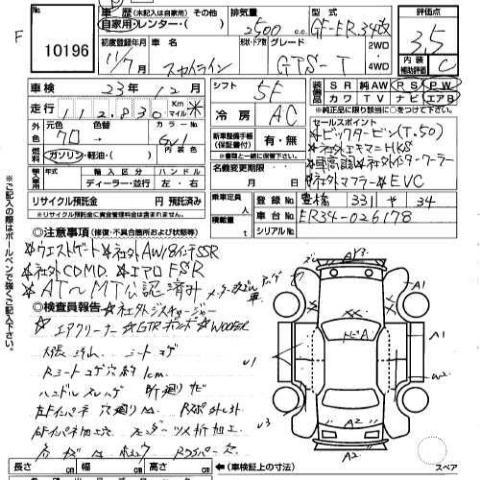 Bremssystem trw